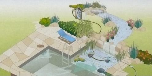 oase aquamax 6000 eco premium 12 volt f r schwimmteich teich filter. Black Bedroom Furniture Sets. Home Design Ideas